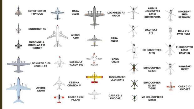 Los aviones que desfilarán el Día de las Fuerzas Armadas